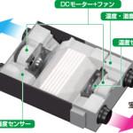 第1種換気の全熱交換器を使って、住宅を省エネ化!